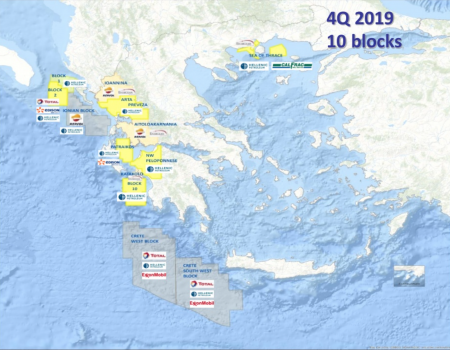 Hellenic Petroleum projects in 2019.